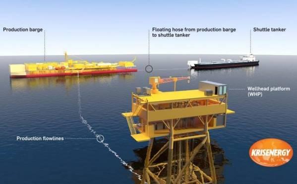 Fugro Takes Part in Cambodia's First Oil Development