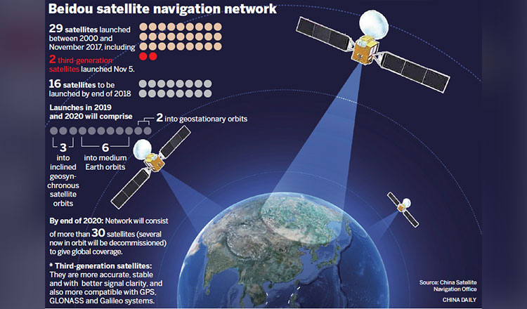 Cambodia to cooperate in promoting the use of Beidou GPS satellite system for vehicles and ships